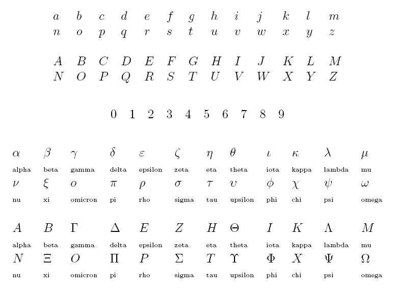 Printable Letters of the Alphabet. A-Z Printables for Learning